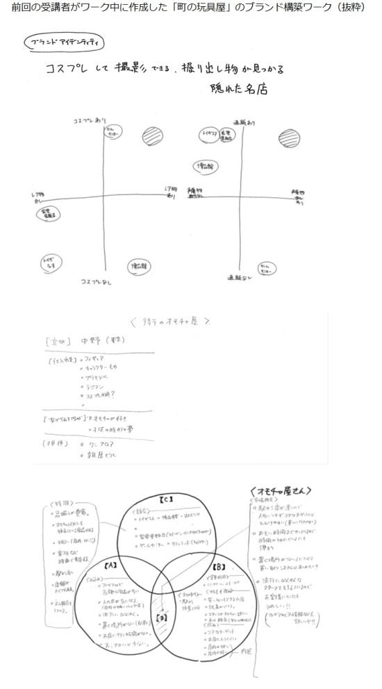 work_Bdesign1