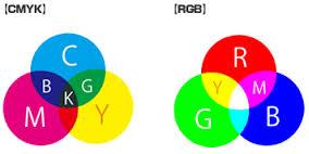 RGBCMYK