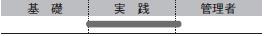 level_seihonkakou_chishiki