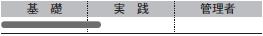 level_eigyou_jitsumu