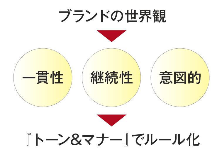 gazo_ozawa201405