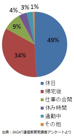 tukyo_graph01