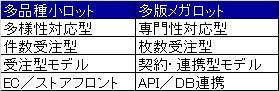 G5_2_zu1