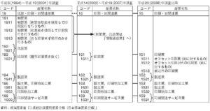 印刷白書2010_2部