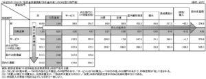 白書2017産業連関表_ページ_1