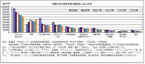 産業連関表で印刷需要の変化を見る2017_ページ_2