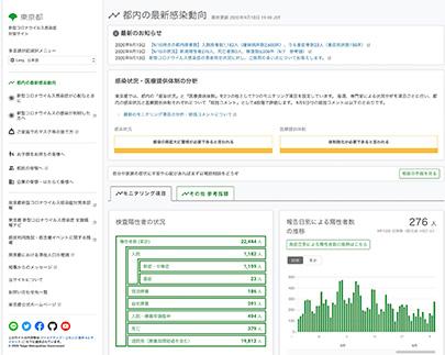 ウェブサイト [東京都新型コロナウイルス感染症対策サイト]